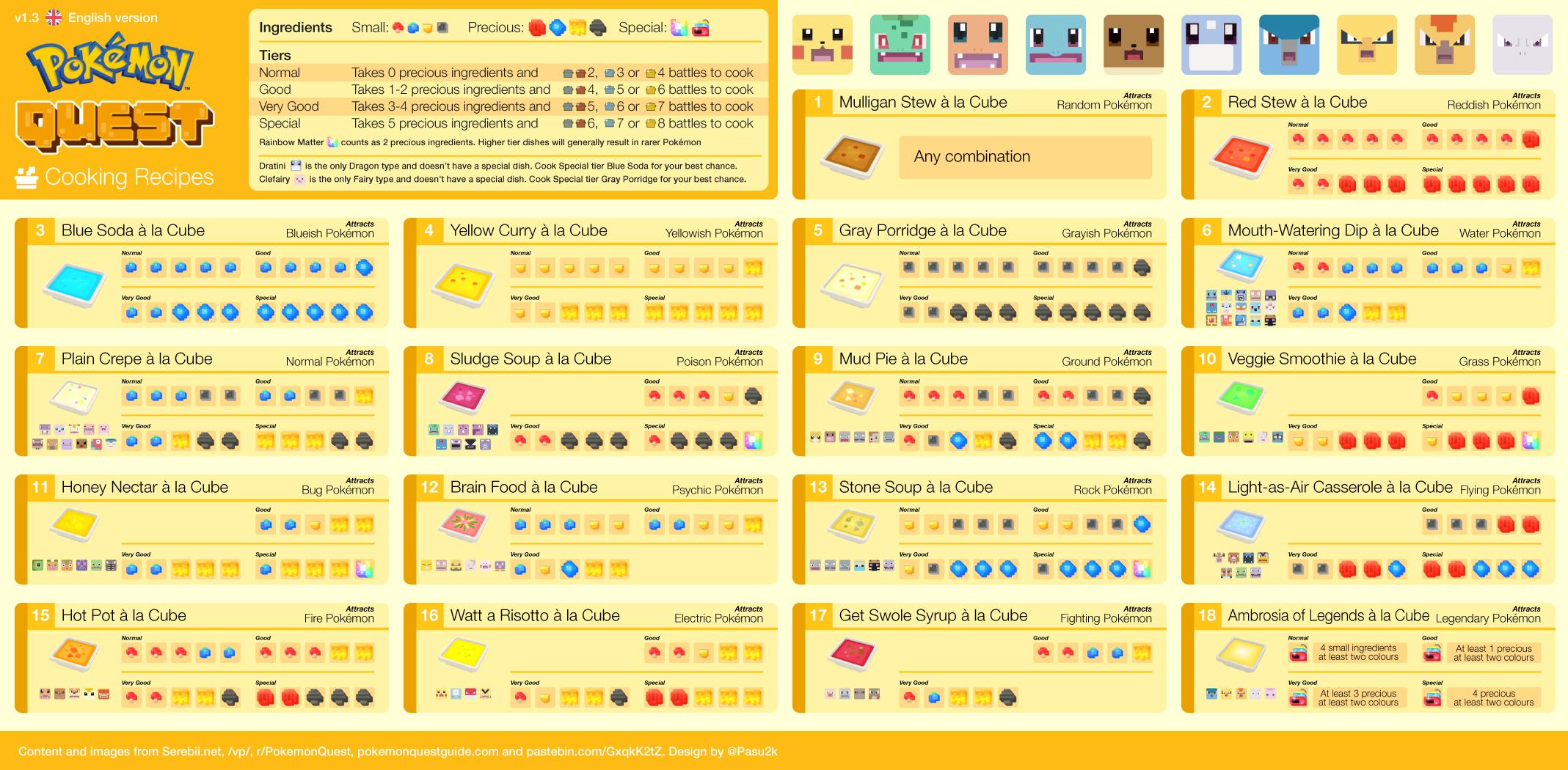Pokemon Food Recipes